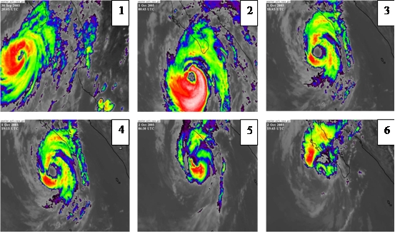 ITecnología y debilitamiento de huracanes